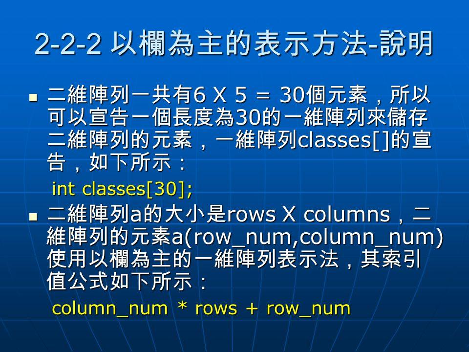 2-2-2 以欄為主的表示方法-說明 二維陣列一共有6 X 5 = 30個元素,所以可以宣告一個長度為30的一維陣列來儲存二維陣列的元素,一維陣列classes[]的宣告,如下所示: int classes[30];